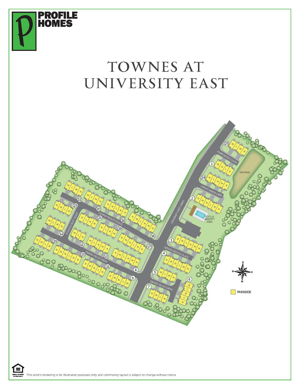 University East